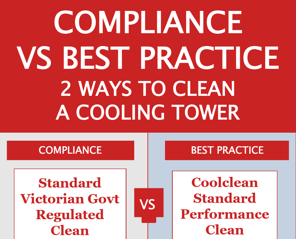 Compliance vs best practice screen shot